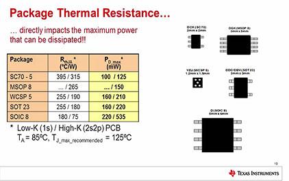 高性能DCDC设计的关键之电源热设计(四)—器件的散热