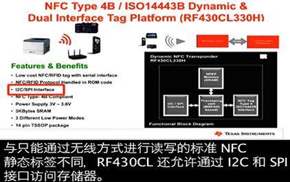 RF430CL33H+NFC4类动态双接口标签平台