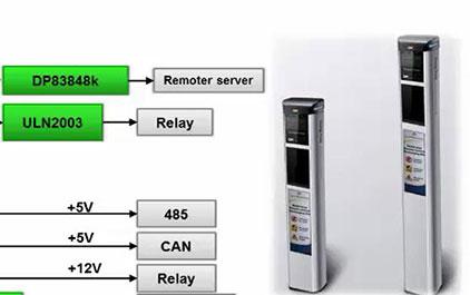 电动车(EV)充电系统应用及其设计指南(三) — 计费单元