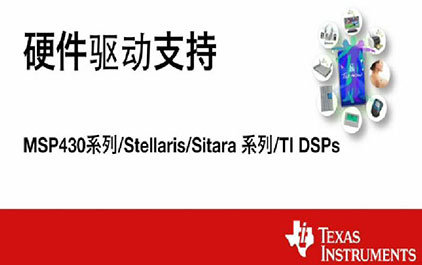 TI NFC 软件产品-NFC_Link介绍
